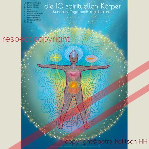 Yoga-Poster: Die 10 spirituellen Körper - Model aus dem Kundalini Yoga (Deutsch)